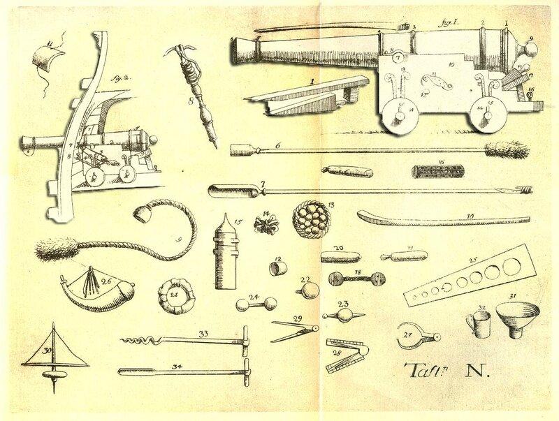 Canon de marine et ses accessoires