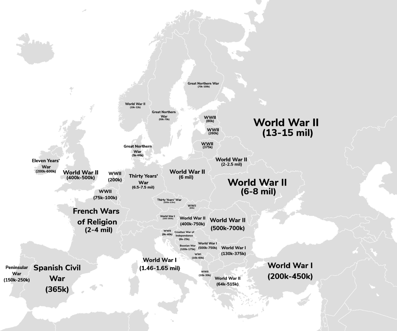 Bloodiest War in Each European Country by Death Toll