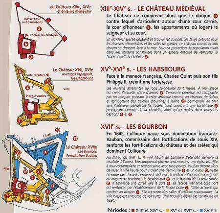 franc_plan