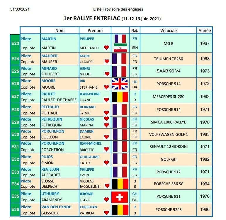 LISTE PROVISOIRE DES ENGAGES- RALLYE ENTRELAC 2021[2]