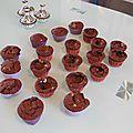 Muffins tout chocolat - chocolat noir corsé / pépites de chocolat blanc