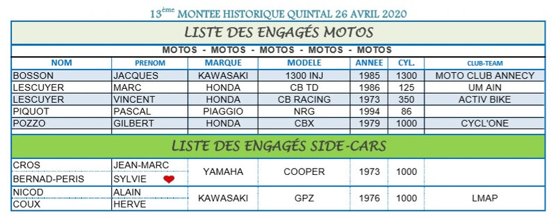 LISTE PROVISOIRE - MOTOS & SIDE-CARS
