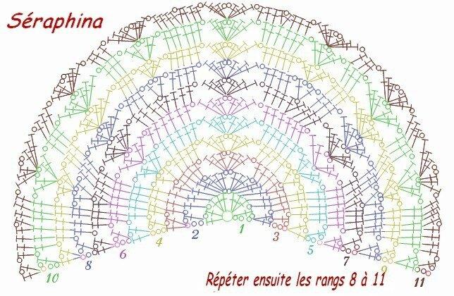 seraphina_graph2