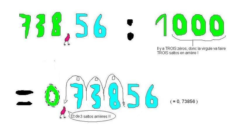 division par 1000 dessin