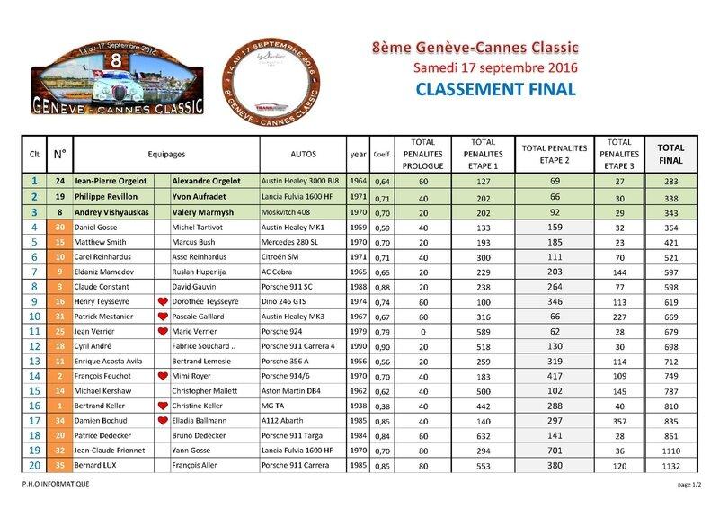Classement FINAL_Page_1