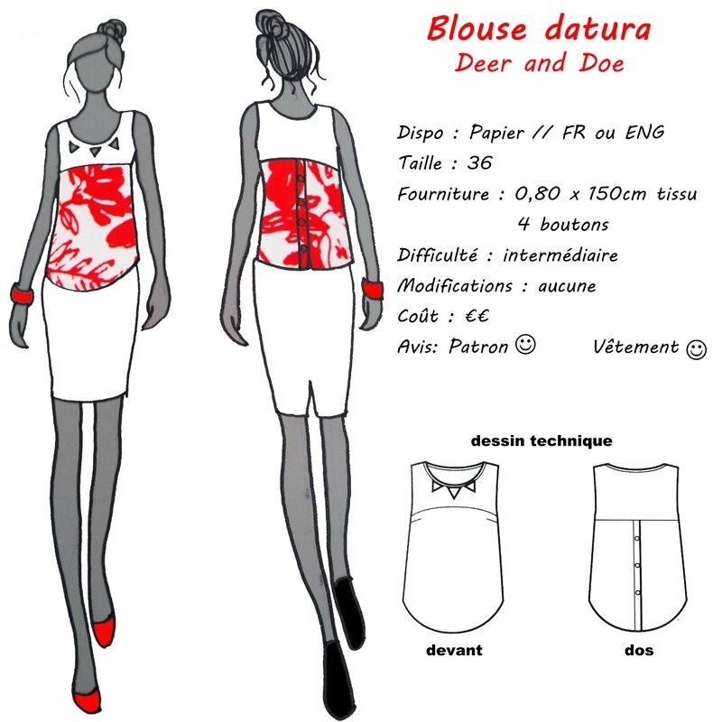 Fiche technique - blouse Datura 2