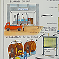 Collection ... affiche la ferme d'elevage / la laiterie