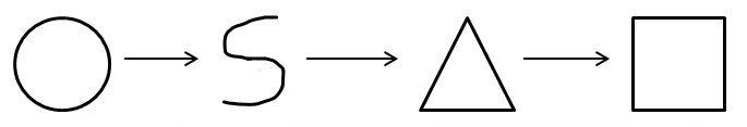 symbolisme 1, blog Voies d'Assise
