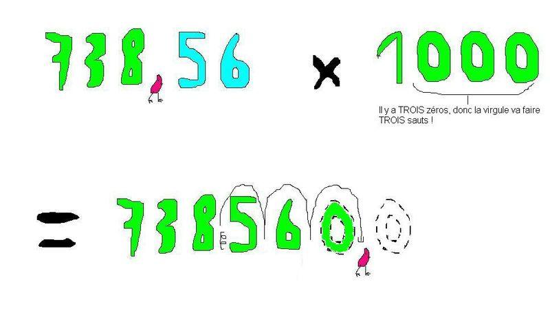 multiplication x 1000 dessin