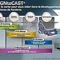 Designtocast, une nouvelle offre de service ctif dédiée au développement des pièces de fonderie