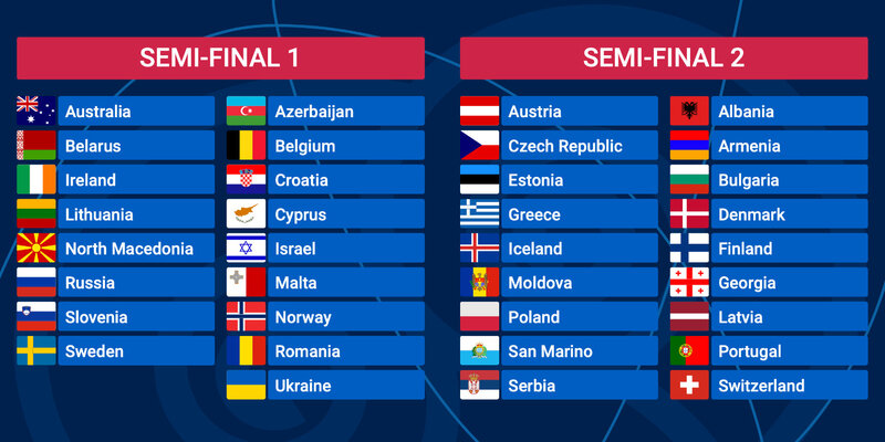 eurovision-2020-semi-final-allocation