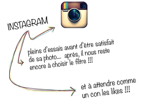 crazy-instagram-titre