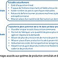 PIPAME___Production_centralisee_ou_distribuee_en_fabrication_additive