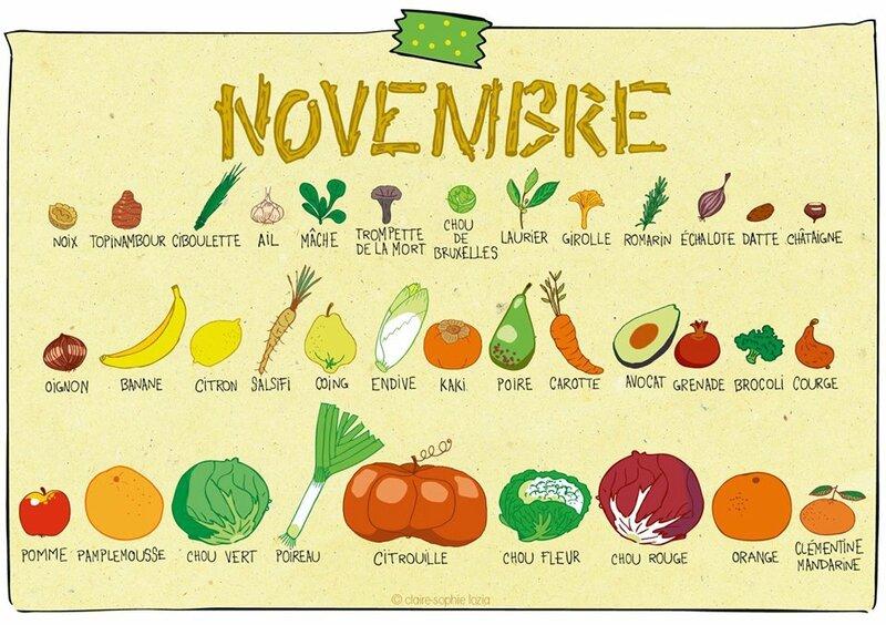legumes_fruits_novembre