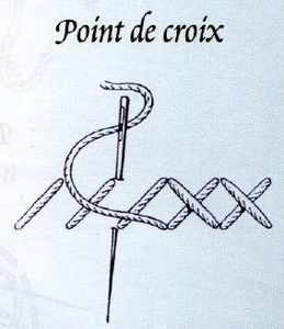 point_croix