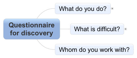 Questionnaire for discovery