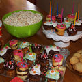 Cup cake's party