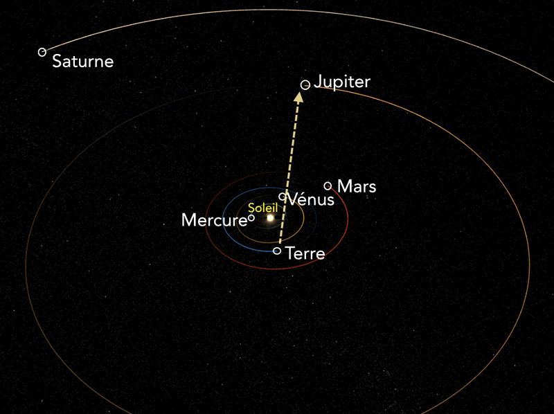 position_planetes_15nov17