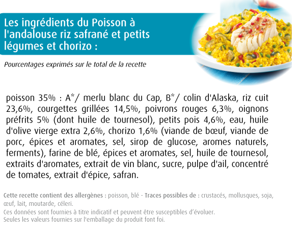 Poisson andalouse
