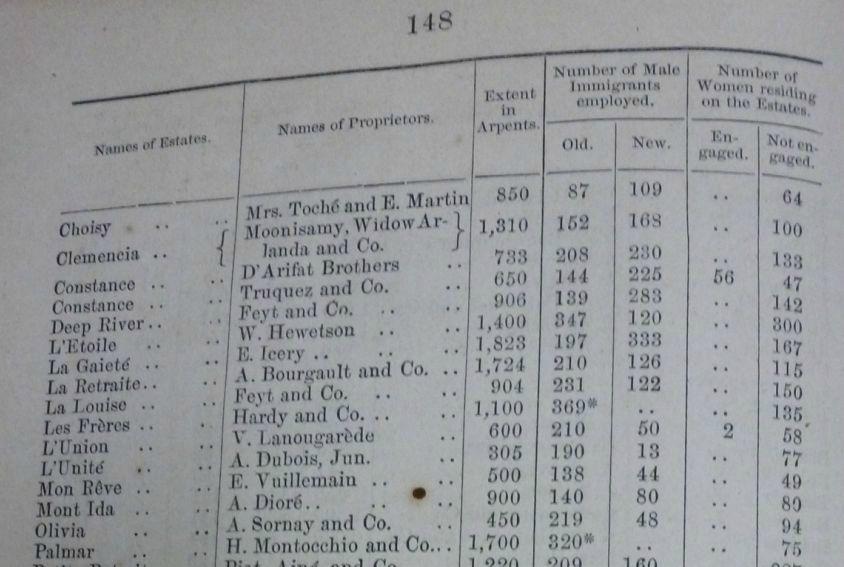 Propriétés sucrières 1852_Sugar Estates