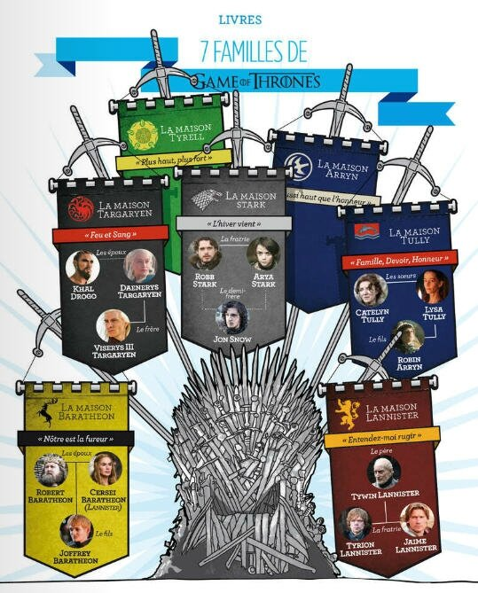 Game of Thrones Le Nouvel Obs 24 juillet 2014 2