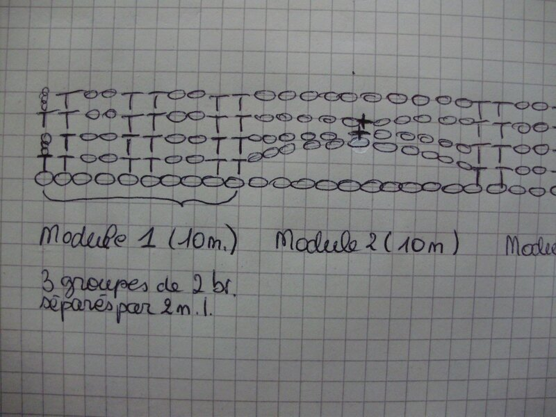 Diagrammboléro2