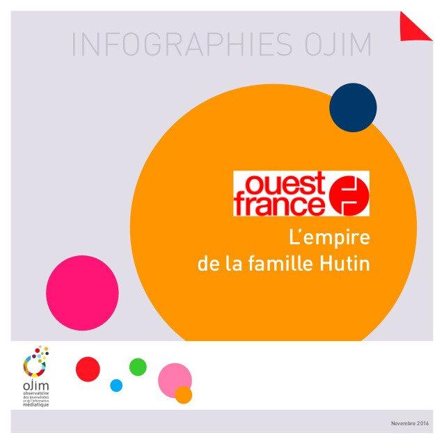 infographie-ouestfrance-lempire-de-la-famille-hutin-1-638