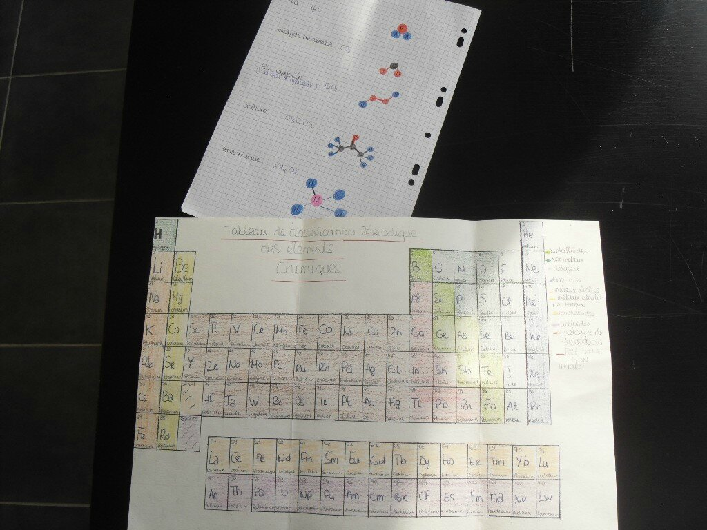 TP chimie 45