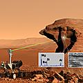 Mars curiosity embarque un laser pour pulvériser la roche et l'analyser à distance par spectroscopie uv