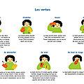 Les verbes 8