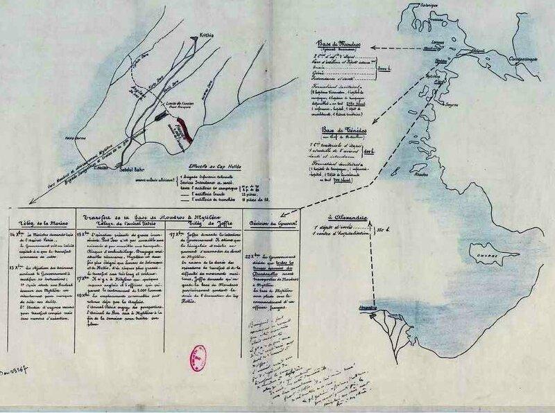 Schéma Dardanelles