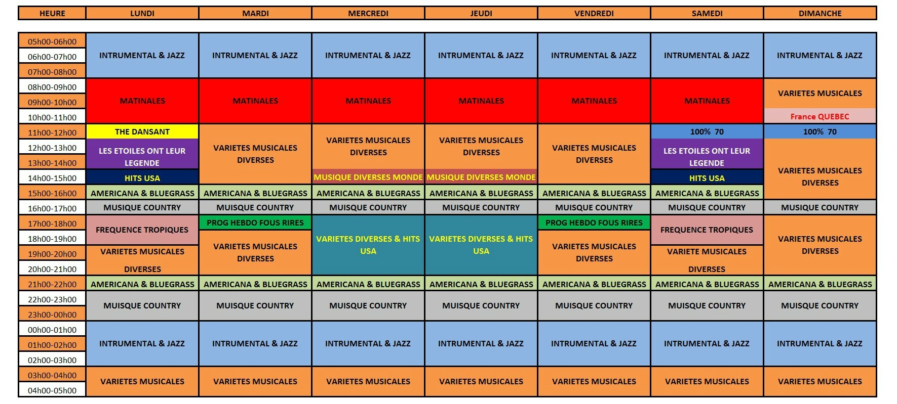 programmes RS2 VERSION5