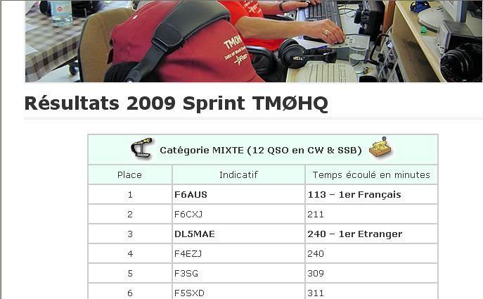 Sprint_TM0HQ_2009