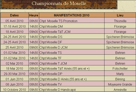 Champ_Moselle_2010