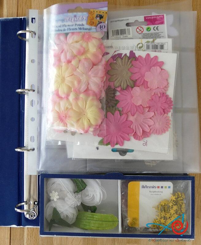 Classeur à fleurs L'Atelier au soleil