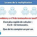 La multiplication au ce2 : introduction de la notion
