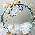 Porte alliances turquoise blanc mariage la mer les îles la place