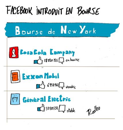 facebook_en_bourse