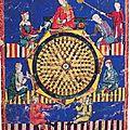 table astrologique :Al falakiya dit zodiac
