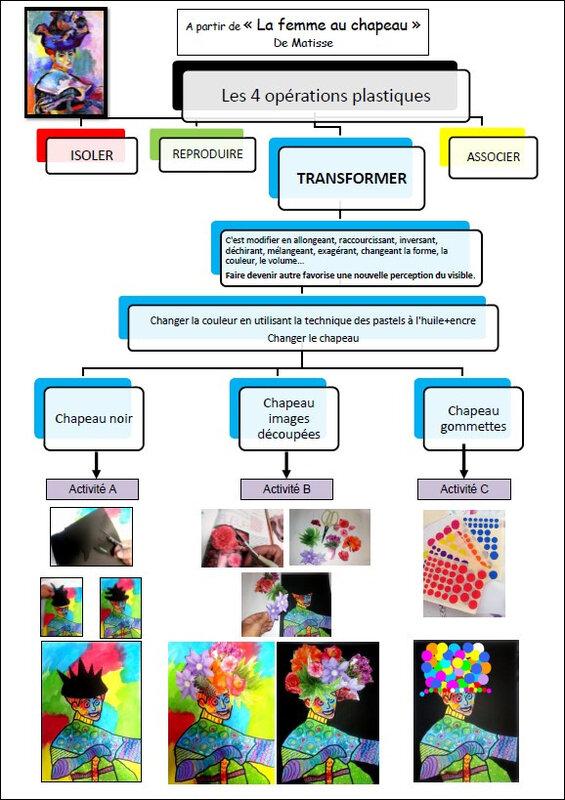 37-Transformer-Chapeau Matisse ! (63)