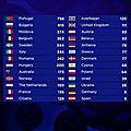 :cu/lt/ #369 - @willandgrace @wonderwomanfilm @gooddoctorabc@eurovision @emojimovie #upfrontusa