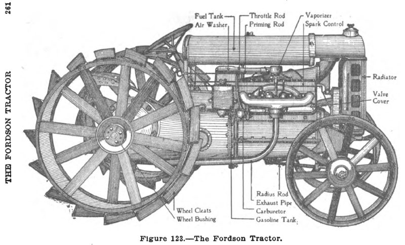 Manly_1919_Fig_123_Fordson_overview