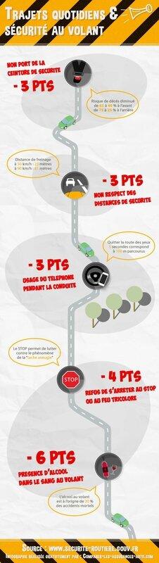 infographie_trajets_quotidiens_2