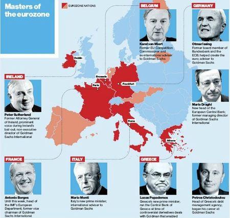 masters eurozone