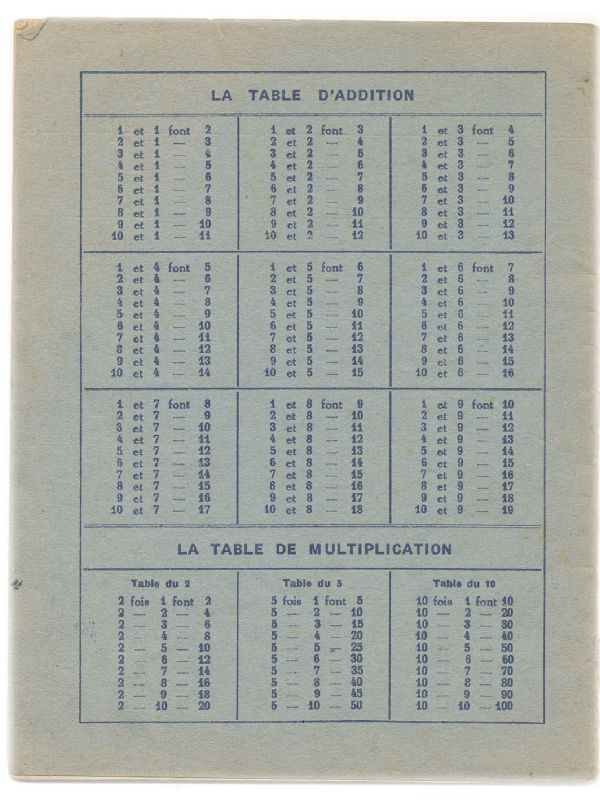 Table Multiplication Vintage Papiers Vintage