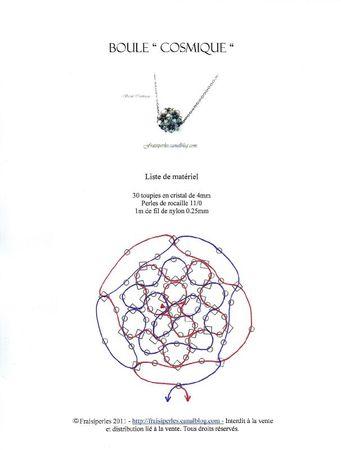 schema boule cosmique