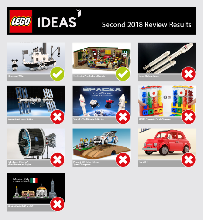 lego-ideas-2nd-2018-review-results